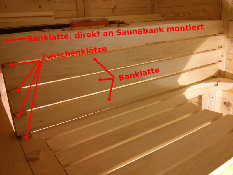 Saunabank Archive Bau Was